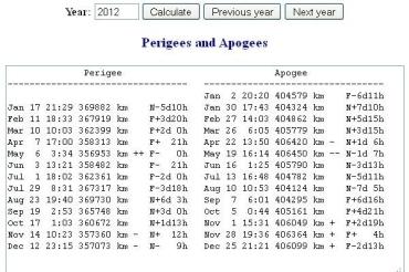 Perigei e apogei del 2012