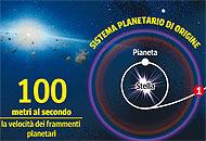 Congresso planetario