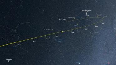 Posizione di ISON nel cielo durante il 2013: