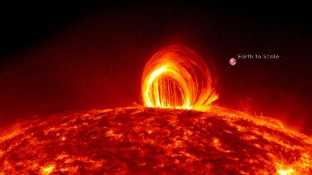 Rapporto in dimensione tra Terra e brillamento solare