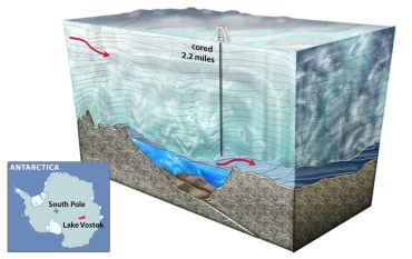 Lago Vostok sotto i ghiacci dell'Antartide