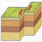 Terremoti-sismologia