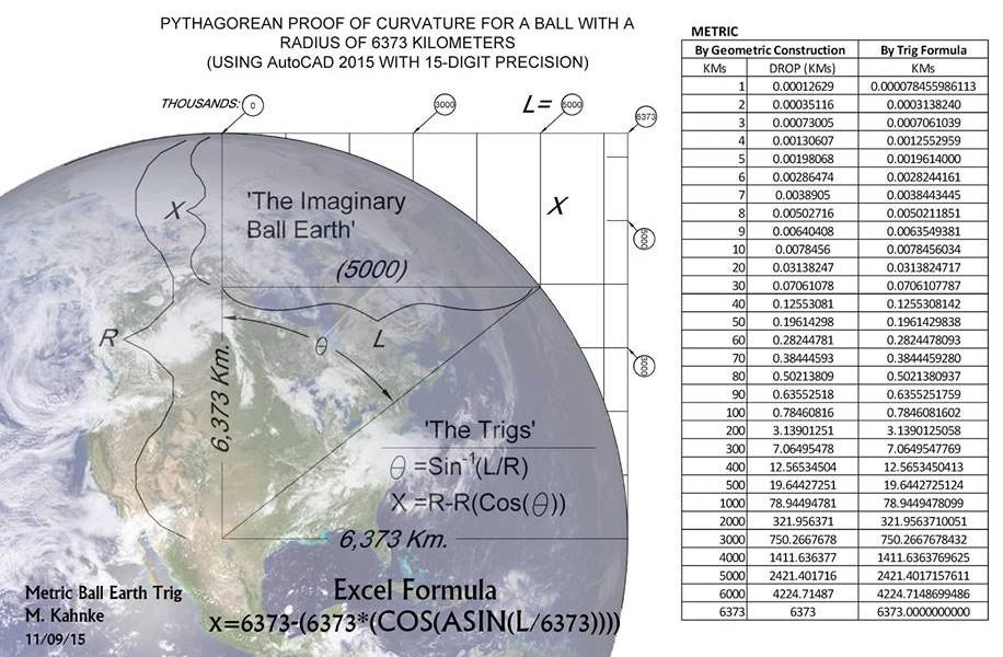 tabella-curvatura-terrestre-km1.jpg?w=916&h=600