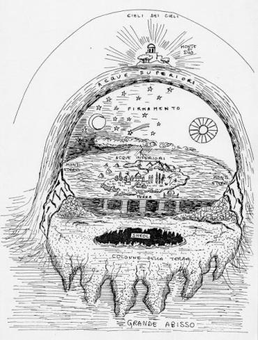 terra piatta morfologia