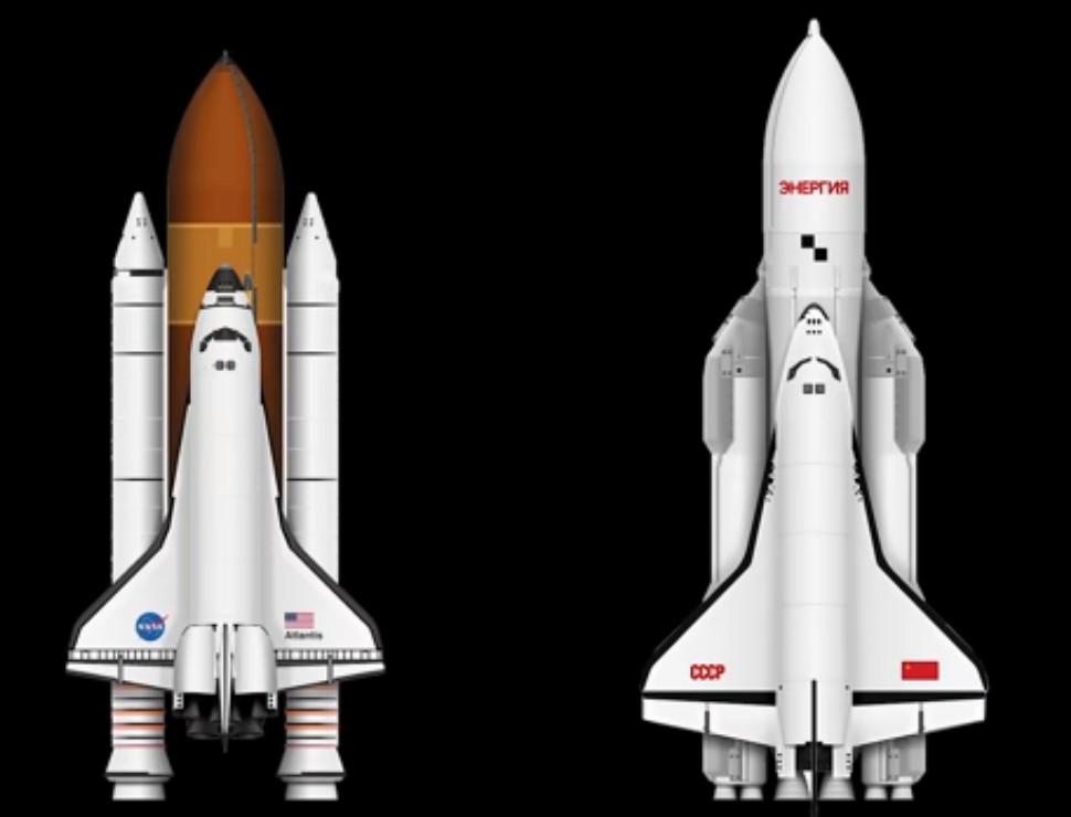 Space shuttle e Buran